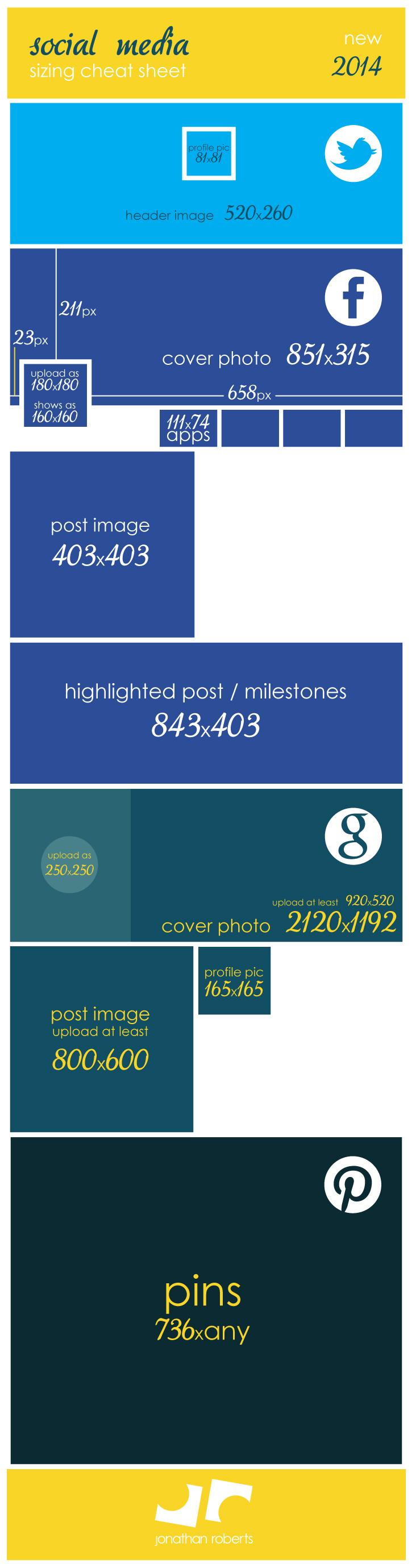 social-media-cheat-sheet-2014